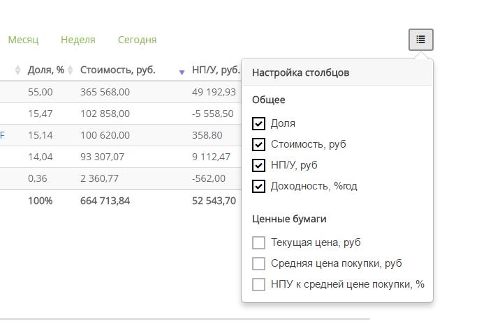 Выбор отображаемых колонок в таблице активов